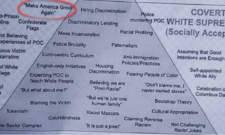 'Make America Great Again' listed on Calif. college's 'white supremacy' pyramid