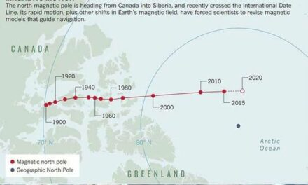 Earth Enters Unknown as Magnetic North Pole Continues Push Toward Russia, Crosses Greenwich Meridian